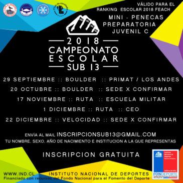 Campeonato Escolar SUB13 – 2018